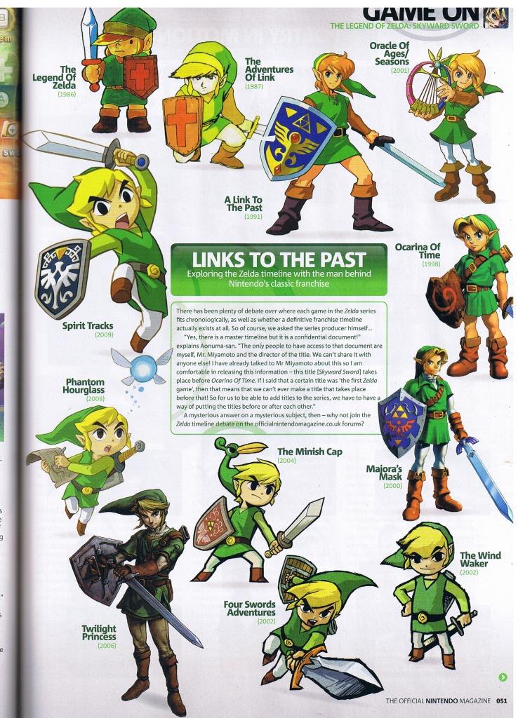 E quando todos achavam que as tentativas (muitas vezes mirabolantes) de se traçar uma linha do tempo para toda a série The Legend of Zelda eram apenas esforços inúteis de […]