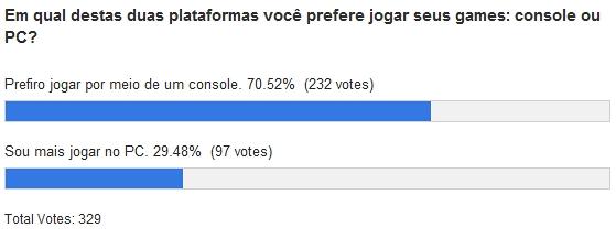 Mais uma enquete para a galera que visita o Gagá Games, desta vez para ver qual tipo de plataforma é a preferida pelos leitores do blog: ENQUETE ENCERRADA! E o […]