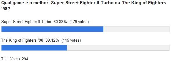 E chega finalmente o momento de decidir quem será consagrado como o grande vencedor deste torneio! A épica batalha é a seguinte: ENQUETE ENCERRADA! E o resultado foi: Super Street […]