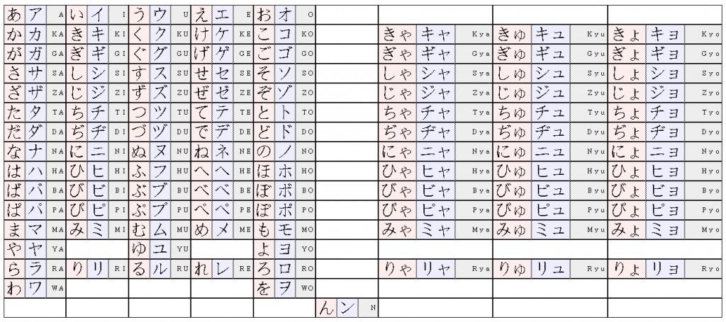 hiragana_e_katakana